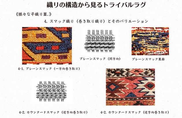3.織りの構造スマック-4