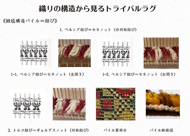 5.織りの構造パイル