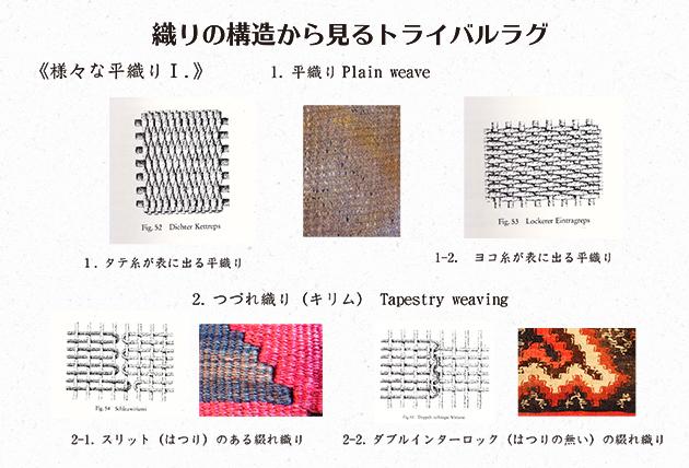 1.織りの構造パネル平織り-2