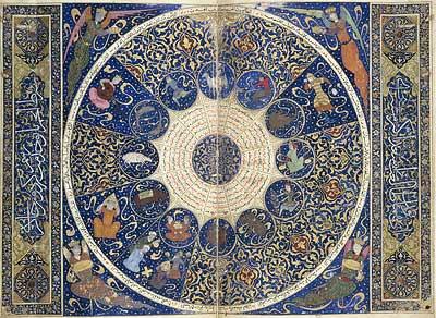 timorid-horoscope