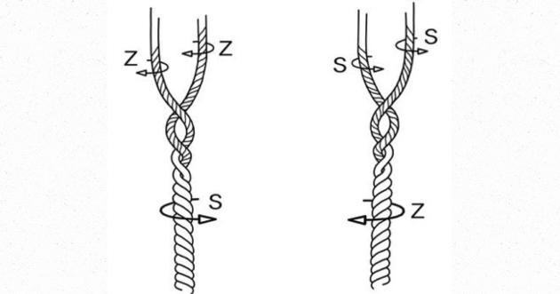 twisted-yarn